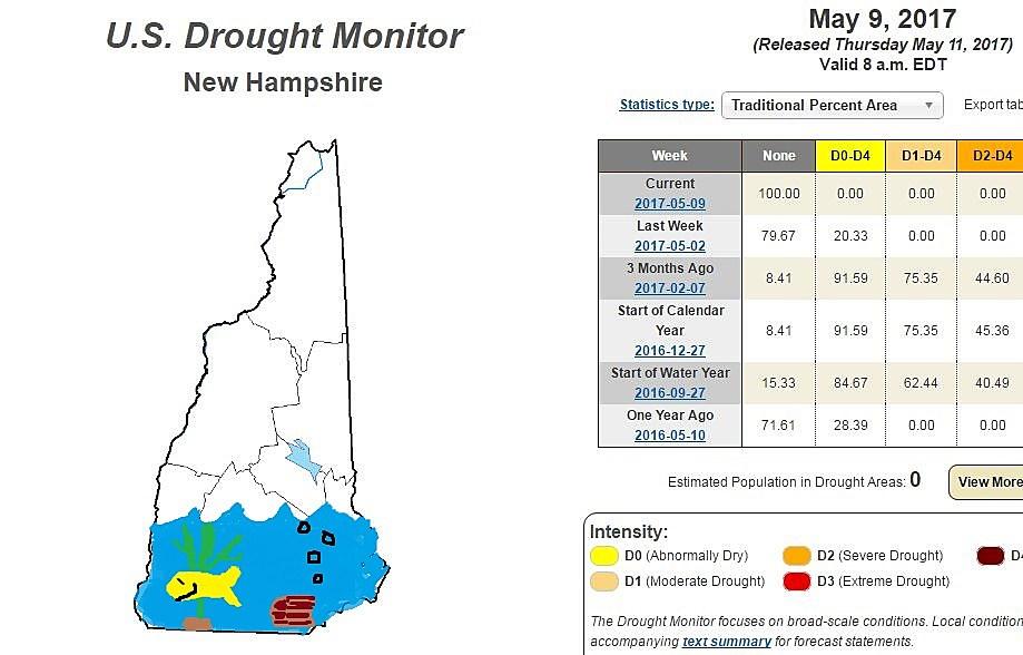droughtmonitor.unl.edu
