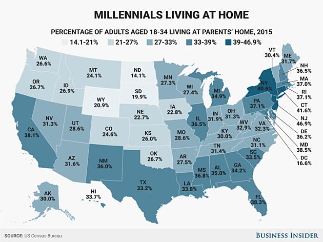 Credit: US Census Bureau - Business Insider